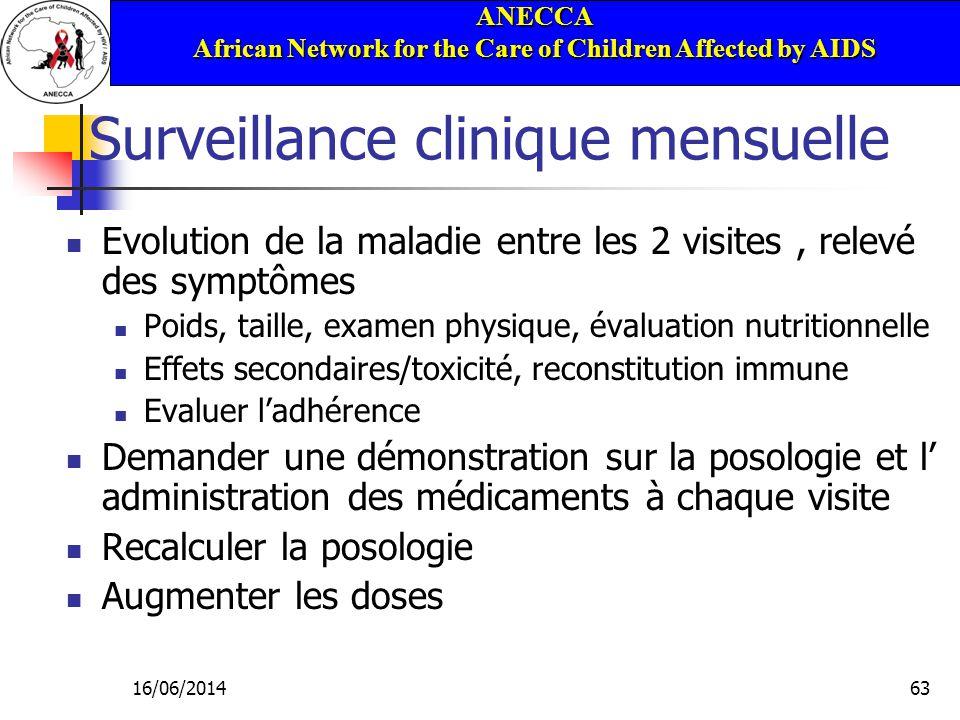 ANECCA African Network for the Care of Children Affected by AIDS 16/06/201463 Surveillance clinique mensuelle Evolution de la maladie entre les 2 visi