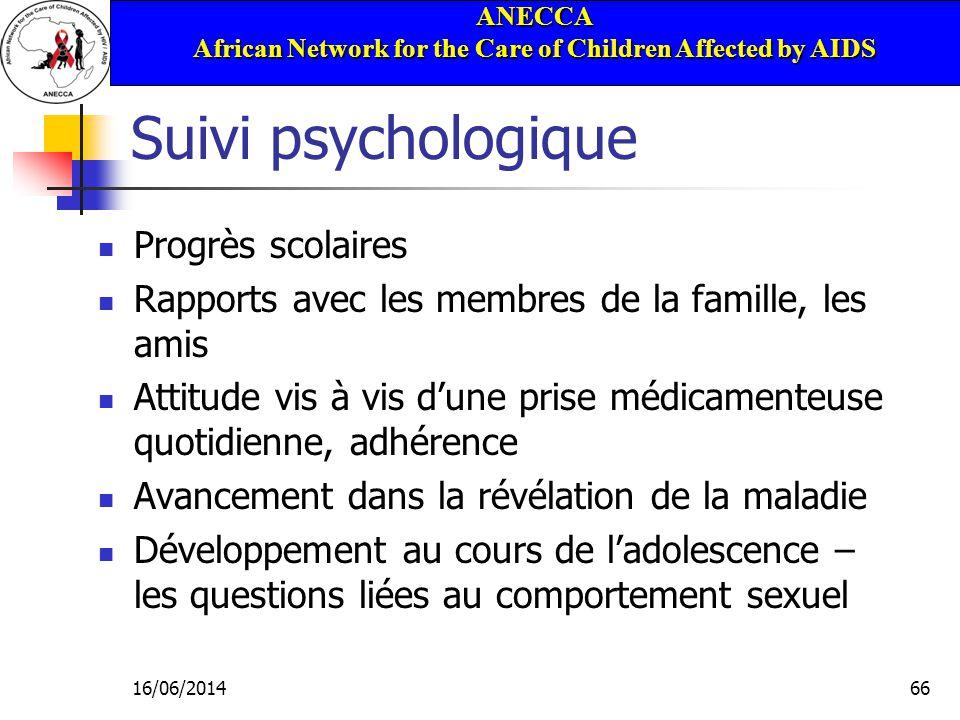 ANECCA African Network for the Care of Children Affected by AIDS 16/06/201466 Suivi psychologique Progrès scolaires Rapports avec les membres de la fa