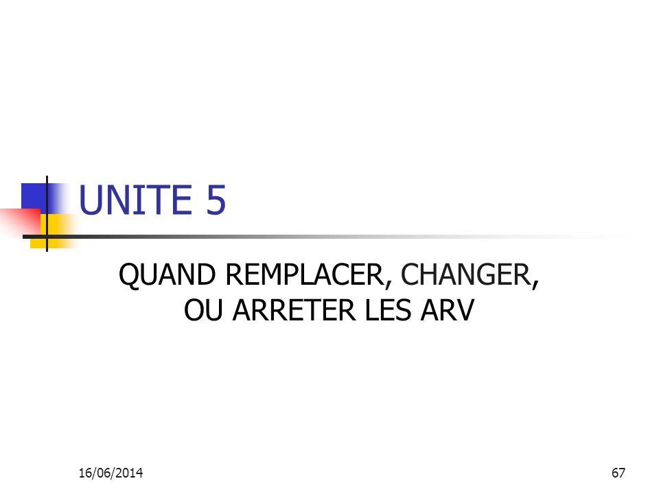 16/06/201467 UNITE 5 QUAND REMPLACER, CHANGER, OU ARRETER LES ARV