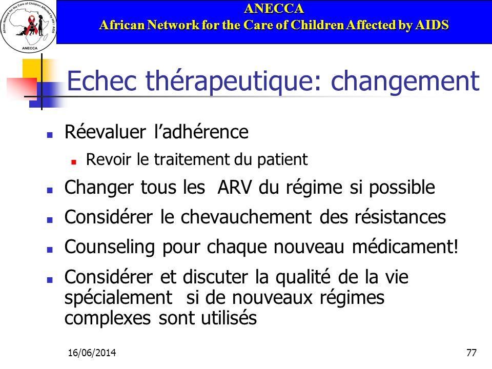 ANECCA African Network for the Care of Children Affected by AIDS 16/06/201477 Echec thérapeutique: changement Réevaluer ladhérence Revoir le traitemen