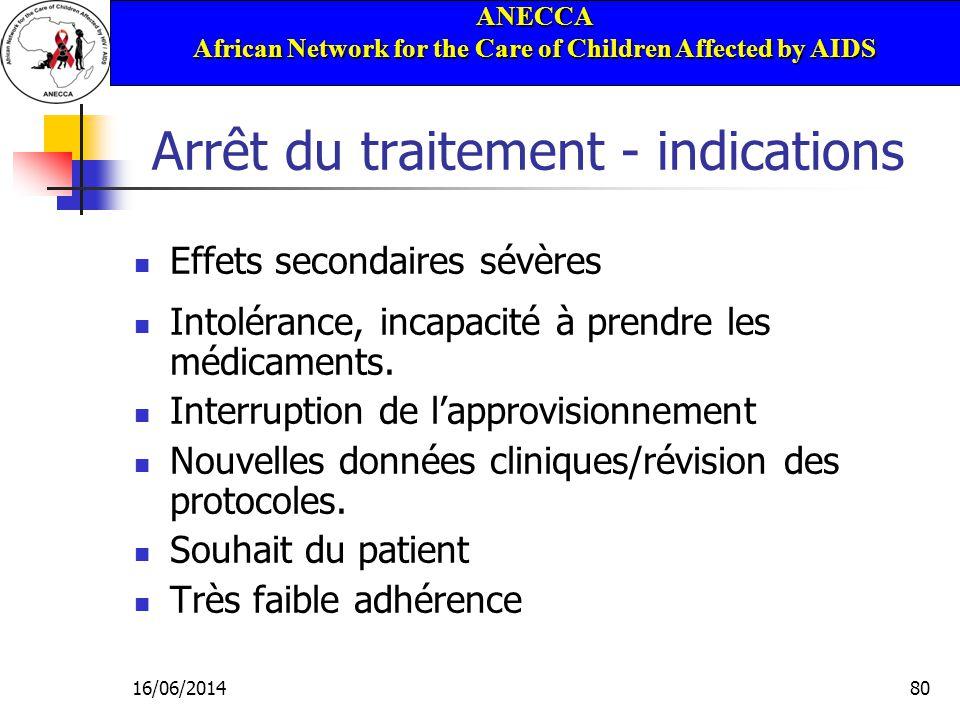 ANECCA African Network for the Care of Children Affected by AIDS 16/06/201480 Arrêt du traitement - indications Effets secondaires sévères Intolérance, incapacité à prendre les médicaments.