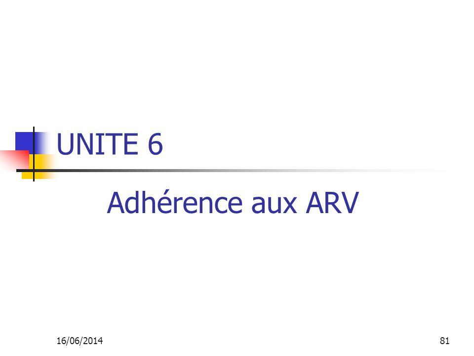 16/06/201481 UNITE 6 Adhérence aux ARV