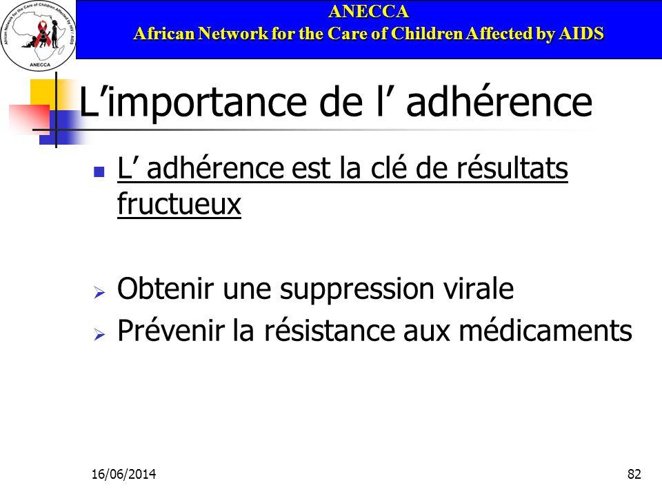 ANECCA African Network for the Care of Children Affected by AIDS 16/06/201482 Limportance de l adhérence L adhérence est la clé de résultats fructueux Obtenir une suppression virale Prévenir la résistance aux médicaments