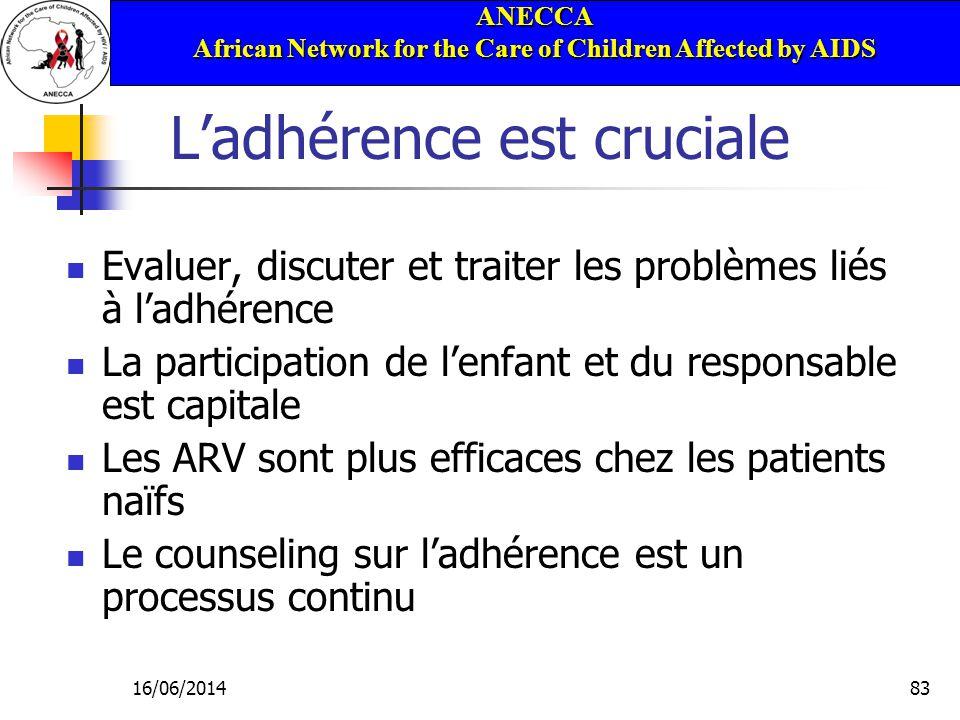 ANECCA African Network for the Care of Children Affected by AIDS 16/06/201483 Ladhérence est cruciale Evaluer, discuter et traiter les problèmes liés à ladhérence La participation de lenfant et du responsable est capitale Les ARV sont plus efficaces chez les patients naïfs Le counseling sur ladhérence est un processus continu