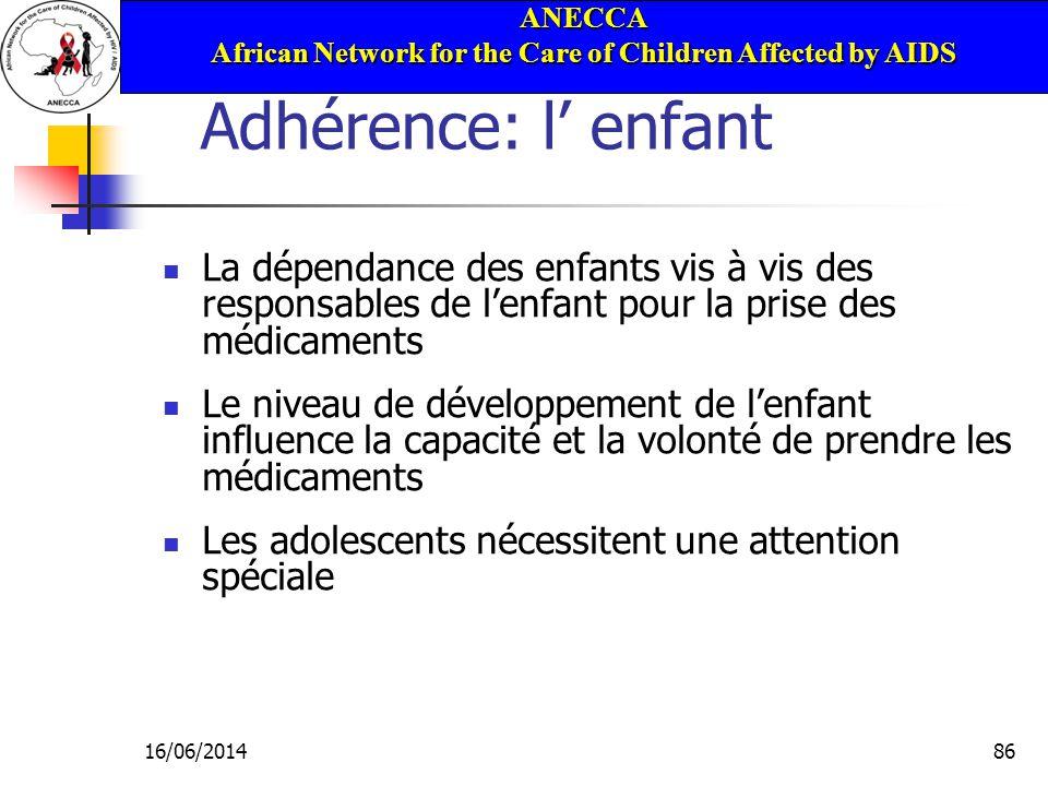 ANECCA African Network for the Care of Children Affected by AIDS 16/06/201486 Adhérence: l enfant La dépendance des enfants vis à vis des responsables