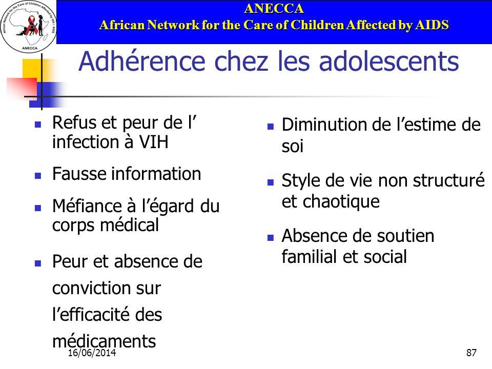 ANECCA African Network for the Care of Children Affected by AIDS 16/06/201487 Adhérence chez les adolescents Refus et peur de l infection à VIH Fausse