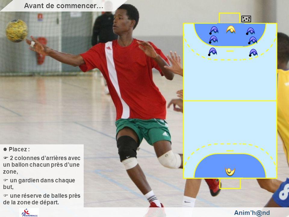 Animh@nd Placez : 2 colonnes darrières avec un ballon chacun près dune zone, un gardien dans chaque but, une réserve de balles près de la zone de départ.