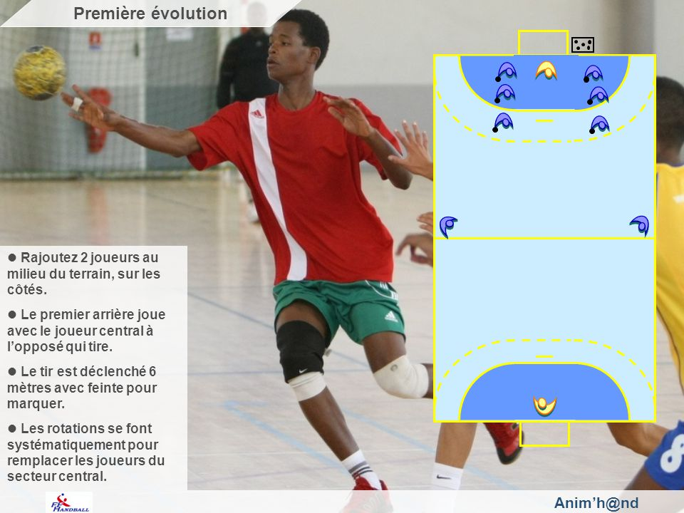Animh@nd Rajoutez 2 joueurs au milieu du terrain, sur les côtés.