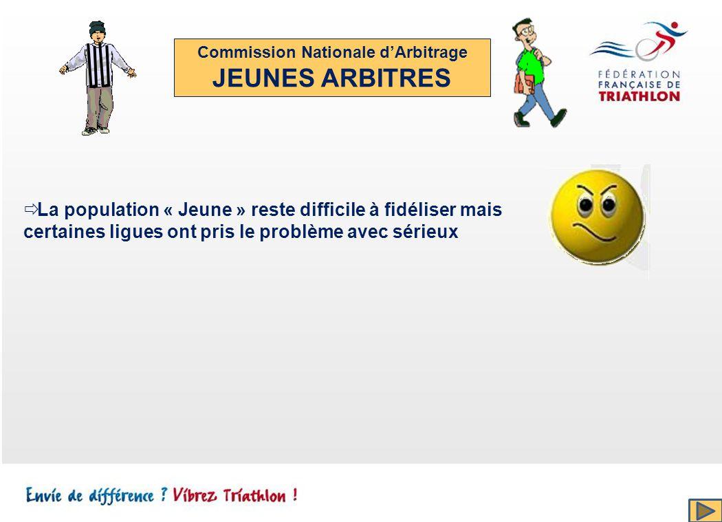 Commission Nationale dArbitrage JEUNES ARBITRES La population « Jeune » reste difficile à fidéliser mais certaines ligues ont pris le problème avec sérieux