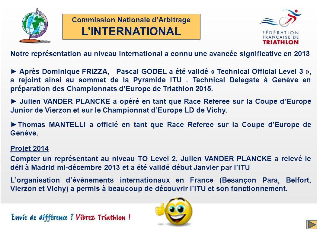 Commission Nationale dArbitrage LINTERNATIONAL Notre représentation au niveau international a connu une avancée significative en 2013 Après Dominique FRIZZA, Pascal GODEL a été validé « Technical Official Level 3 », a rejoint ainsi au sommet de la Pyramide ITU.