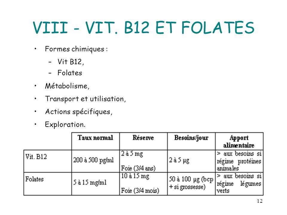 12 VIII - VIT. B12 ET FOLATES Formes chimiques : –Vit B12, –Folates Métabolisme, Transport et utilisation, Actions spécifiques, Exploration.