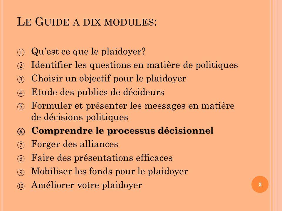 L E G UIDE A DIX MODULES : Quest ce que le plaidoyer? Identifier les questions en matière de politiques Choisir un objectif pour le plaidoyer Etude de