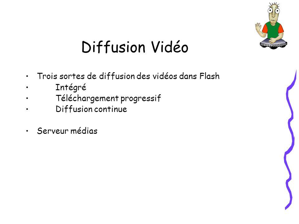 Diffusion Vidéo Trois sortes de diffusion des vidéos dans Flash Intégré Téléchargement progressif Diffusion continue Serveur médias