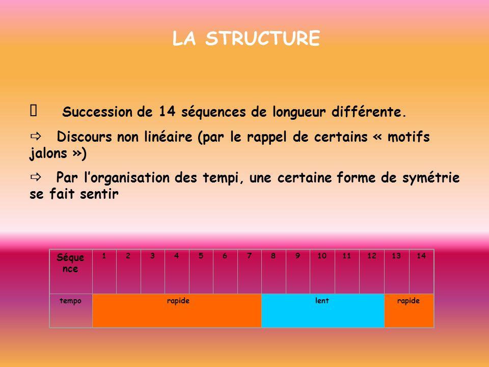 LA STRUCTURE Succession de 14 séquences de longueur différente. Discours non linéaire (par le rappel de certains « motifs jalons ») Par lorganisation