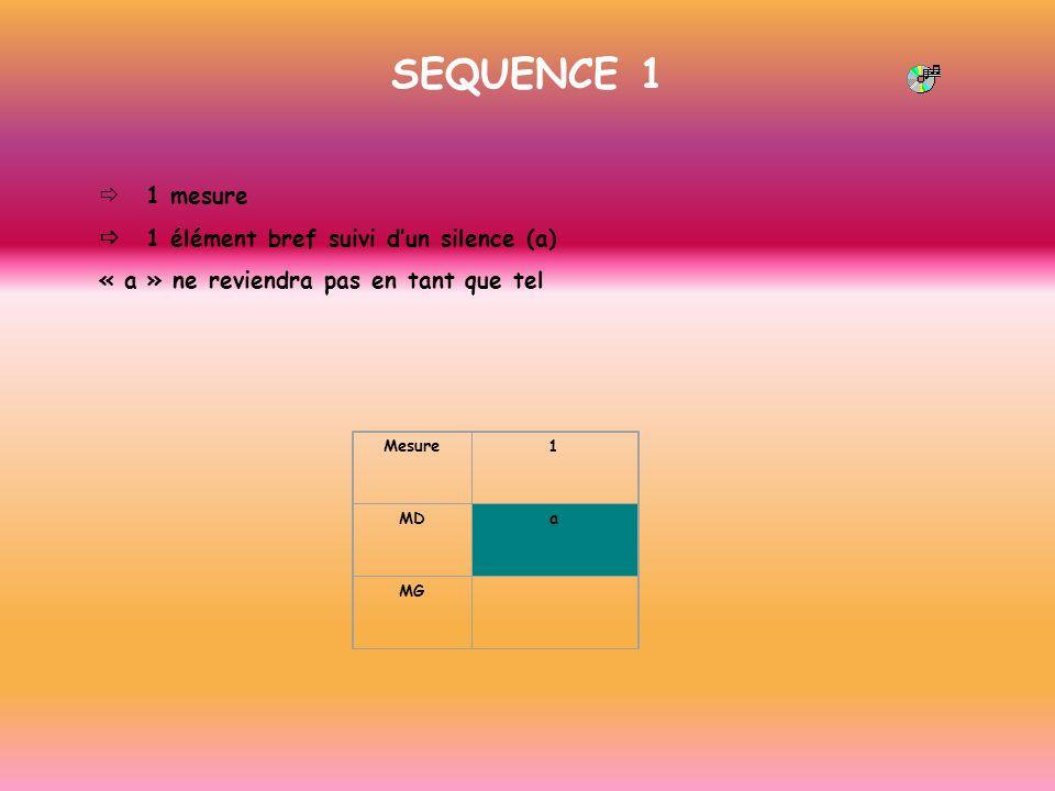 SEQUENCE 1 1 mesure 1 élément bref suivi dun silence (a) « a » ne reviendra pas en tant que tel Mesure1 MDa MG