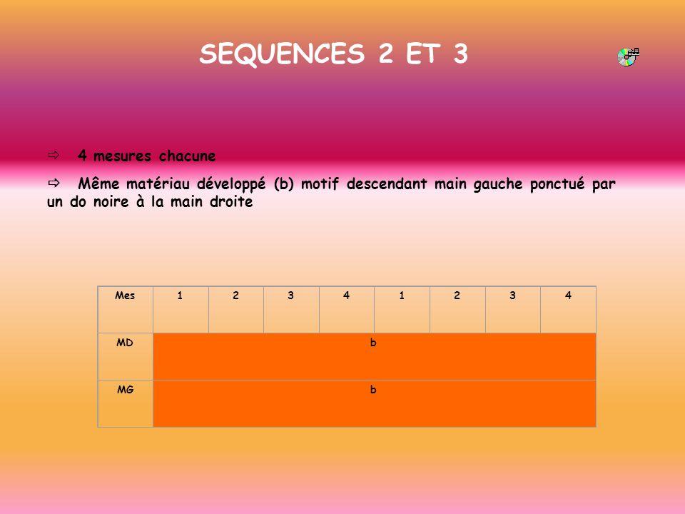 SEQUENCES 2 ET 3 4 mesures chacune Même matériau développé (b) motif descendant main gauche ponctué par un do noire à la main droite Mes12341234 MDb M