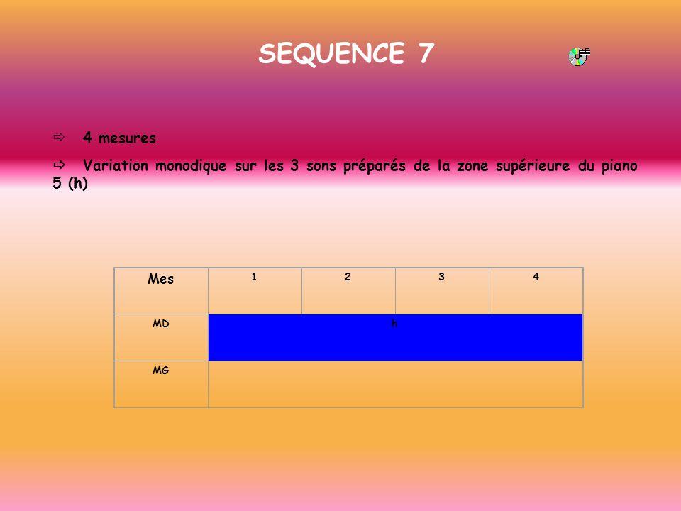 SEQUENCE 7 4 mesures Variation monodique sur les 3 sons préparés de la zone supérieure du piano 5 (h) Mes 1234 MDh MG