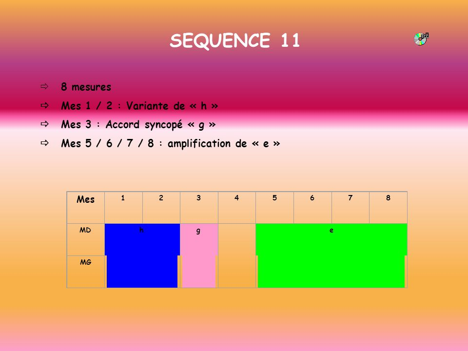 SEQUENCE 11 8 mesures Mes 1 / 2 : Variante de « h » Mes 3 : Accord syncopé « g » Mes 5 / 6 / 7 / 8 : amplification de « e » Mes 12345678 MDhg e MG