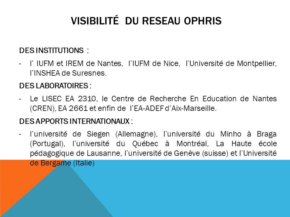 VISIBILITÉ DU RESEAU OPHRIS DES INSTITUTIONS : -l IUFM et IREM de Nantes, lIUFM de Nice, lUniversité de Montpellier, lINSHEA de Suresnes. DES LABORATO