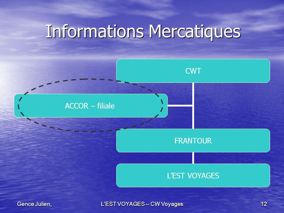 Gence Julien,L'EST VOYAGES -- CW Voyages12 Informations Mercatiques