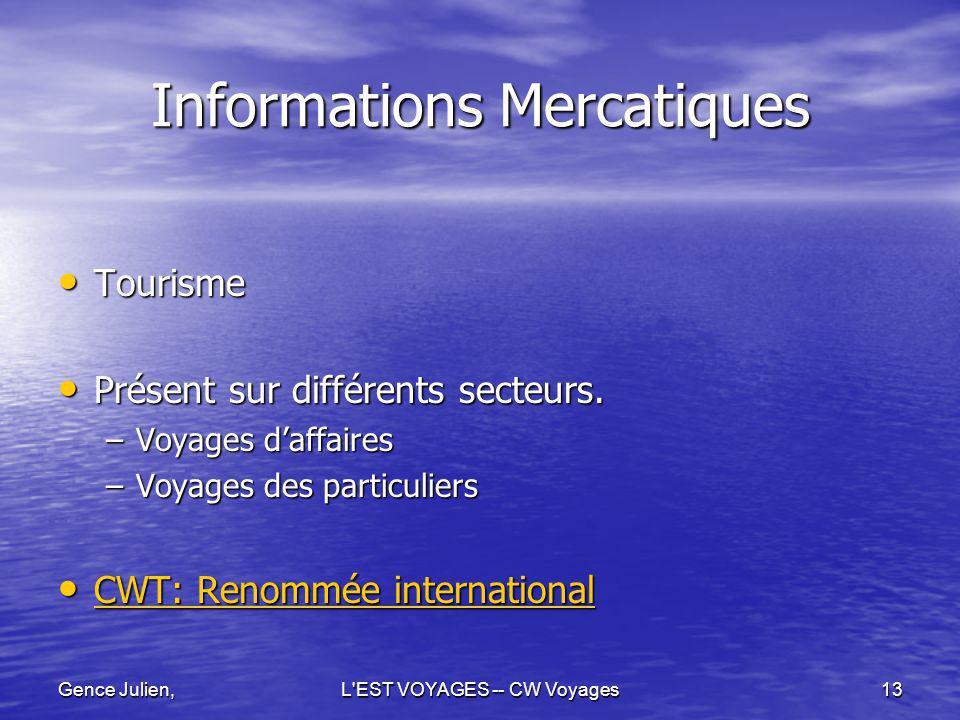 Gence Julien,L'EST VOYAGES -- CW Voyages13 Informations Mercatiques Tourisme Tourisme Présent sur différents secteurs. Présent sur différents secteurs