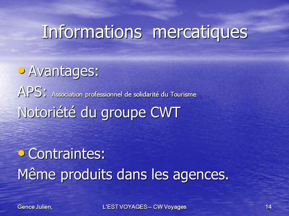 Gence Julien,L'EST VOYAGES -- CW Voyages14 Informations mercatiques Avantages: Avantages: APS: Association professionnel de solidarité du Tourisme Not