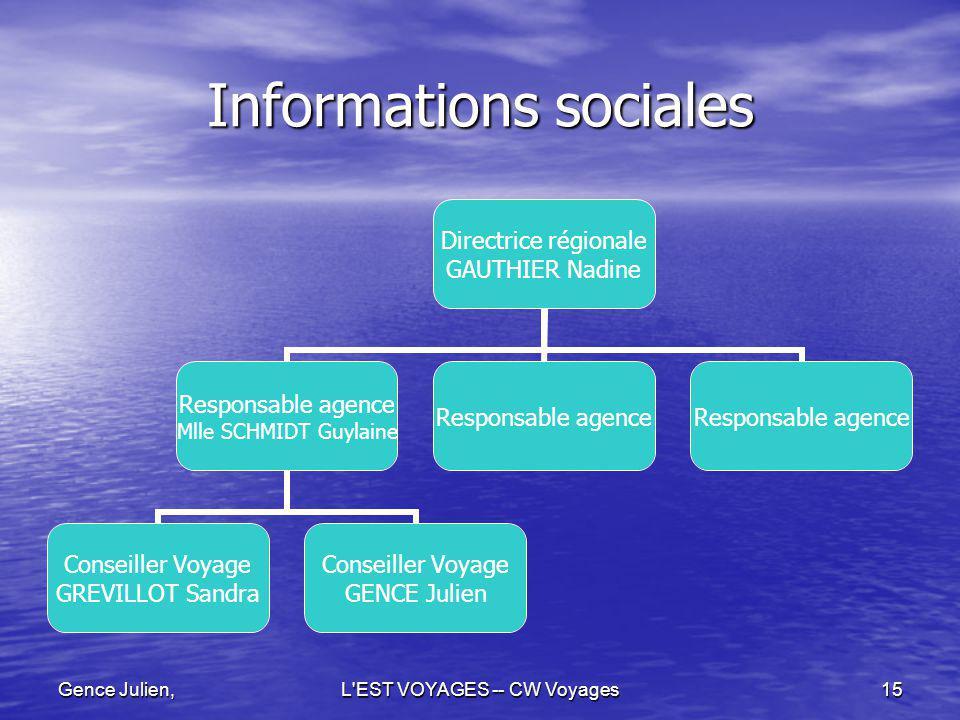Gence Julien,L'EST VOYAGES -- CW Voyages15 Informations sociales Directrice régionale GAUTHIER Nadine Responsable agence Mlle SCHMIDT Guylaine Conseil