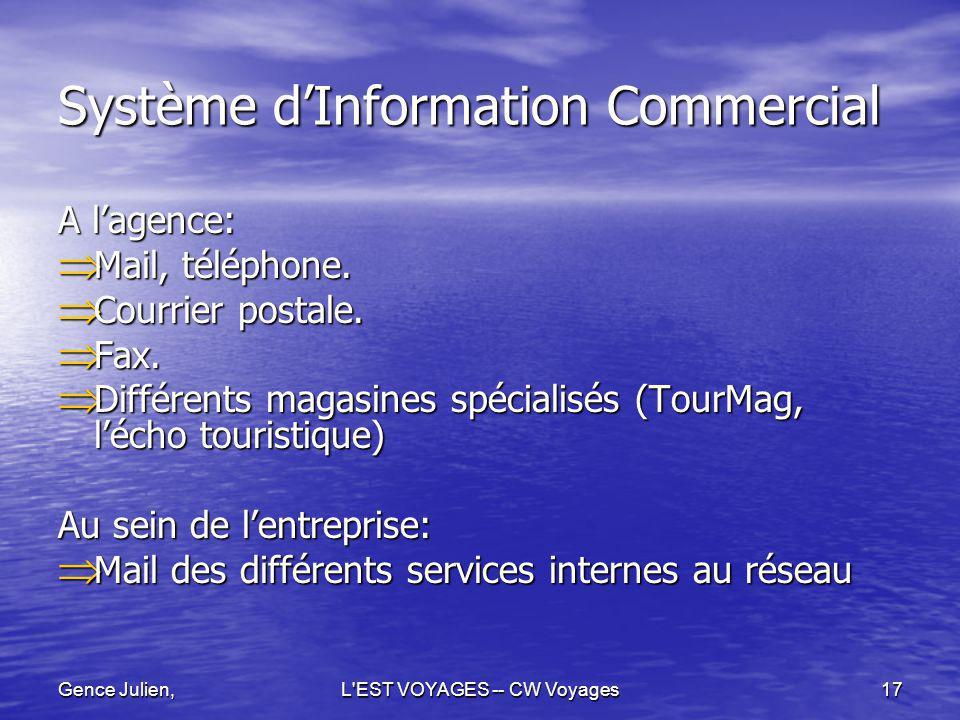 Gence Julien,L'EST VOYAGES -- CW Voyages17 Système dInformation Commercial A lagence: Mail, téléphone. Mail, téléphone. Courrier postale. Courrier pos