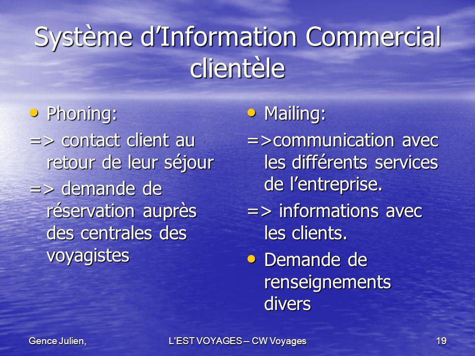 Gence Julien,L'EST VOYAGES -- CW Voyages19 Système dInformation Commercial clientèle Phoning: Phoning: => contact client au retour de leur séjour => d
