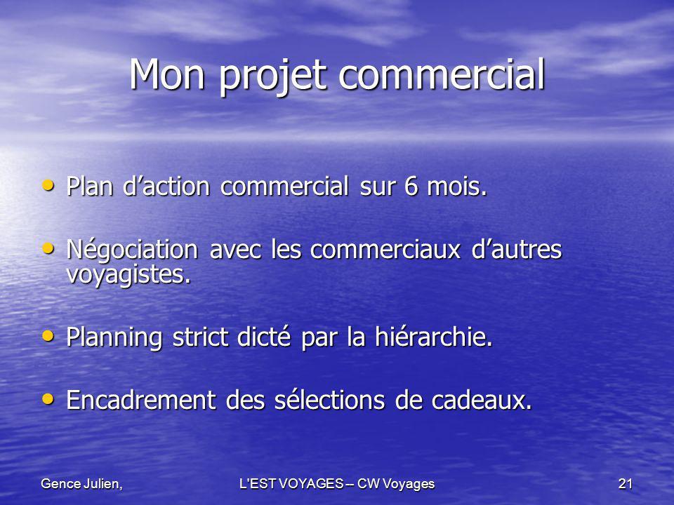 Gence Julien,L'EST VOYAGES -- CW Voyages21 Mon projet commercial Plan daction commercial sur 6 mois. Plan daction commercial sur 6 mois. Négociation a