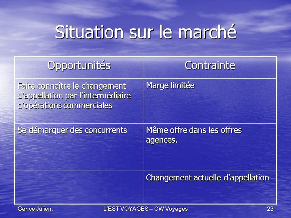 Gence Julien,L'EST VOYAGES -- CW Voyages23 Situation sur le marché OpportunitésContrainte Faire connaître le changement dappellation par lintermédiair