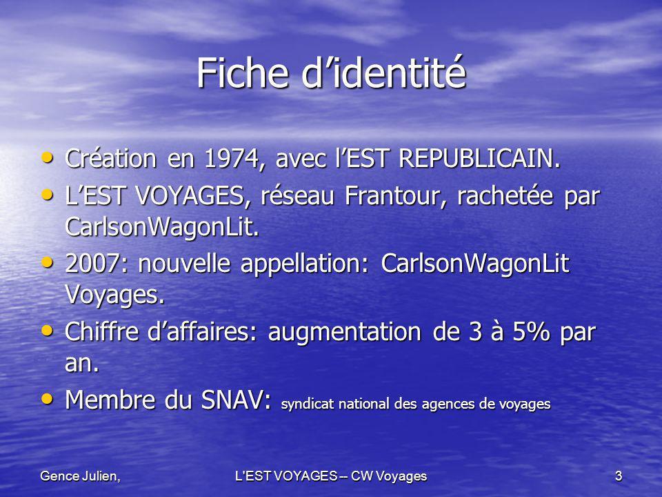 Gence Julien,L'EST VOYAGES -- CW Voyages3 Fiche didentité Création en 1974, avec lEST REPUBLICAIN. Création en 1974, avec lEST REPUBLICAIN. LEST VOYAG