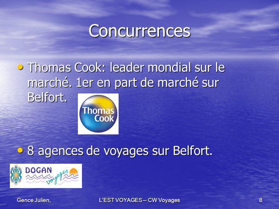 Gence Julien,L'EST VOYAGES -- CW Voyages8 Concurrences Thomas Cook: leader mondial sur le marché. 1er en part de marché sur Belfort. Thomas Cook: lead
