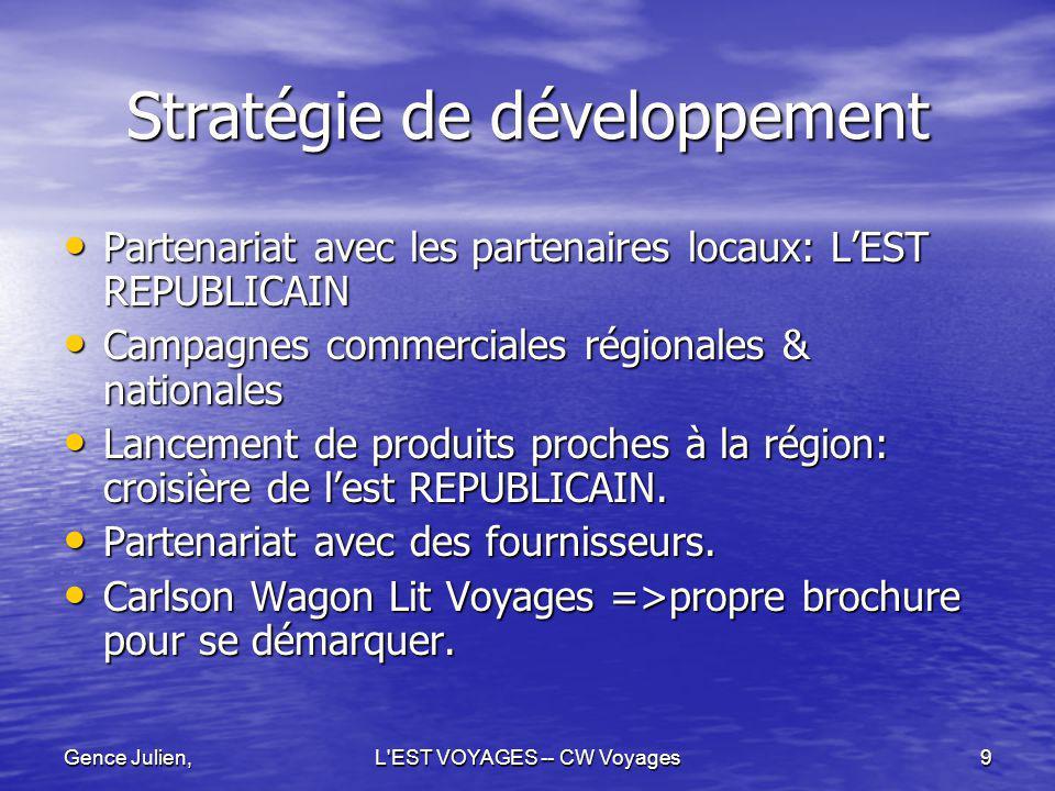 Gence Julien,L'EST VOYAGES -- CW Voyages9 Stratégie de développement Partenariat avec les partenaires locaux: LEST REPUBLICAIN Partenariat avec les pa