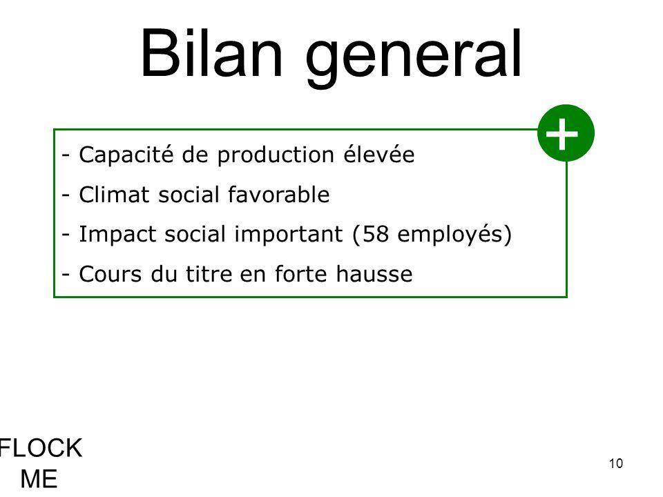 10 FLOCK ME Bilan general - Capacité de production élevée - Climat social favorable - Impact social important (58 employés) - Cours du titre en forte