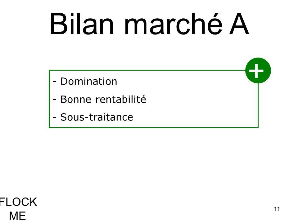 11 FLOCK ME Bilan marché A - Domination - Bonne rentabilité - Sous-traitance +