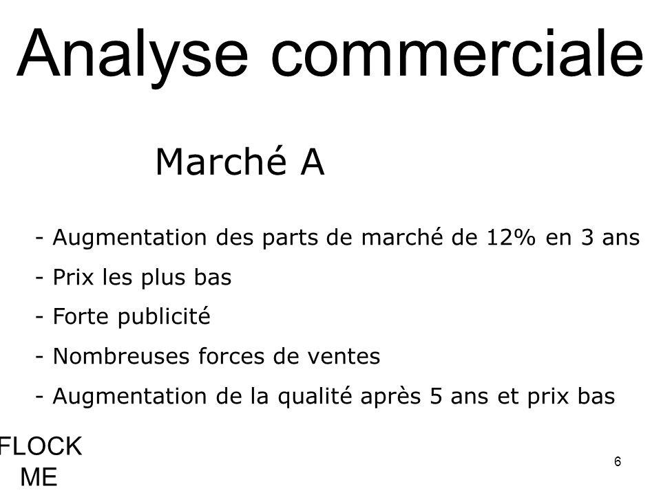 6 Analyse commerciale - Augmentation des parts de marché de 12% en 3 ans - Prix les plus bas - Forte publicité - Nombreuses forces de ventes - Augment