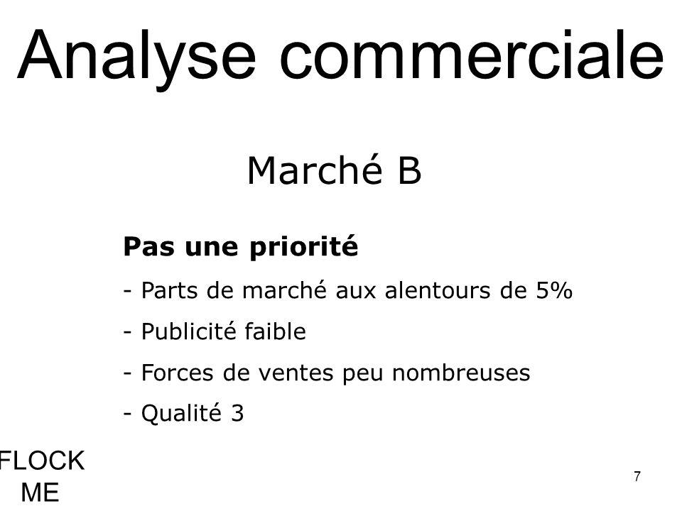 7 FLOCK ME Analyse commerciale Pas une priorité - Parts de marché aux alentours de 5% - Publicité faible - Forces de ventes peu nombreuses - Qualité 3