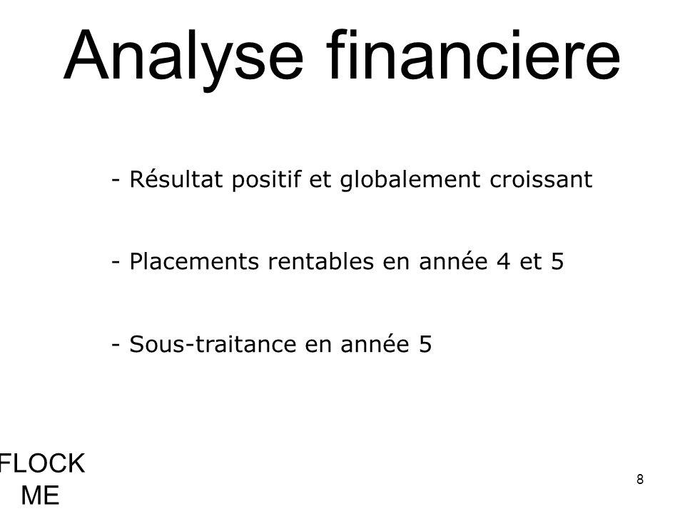 8 FLOCK ME Analyse financiere - Résultat positif et globalement croissant - Placements rentables en année 4 et 5 - Sous-traitance en année 5
