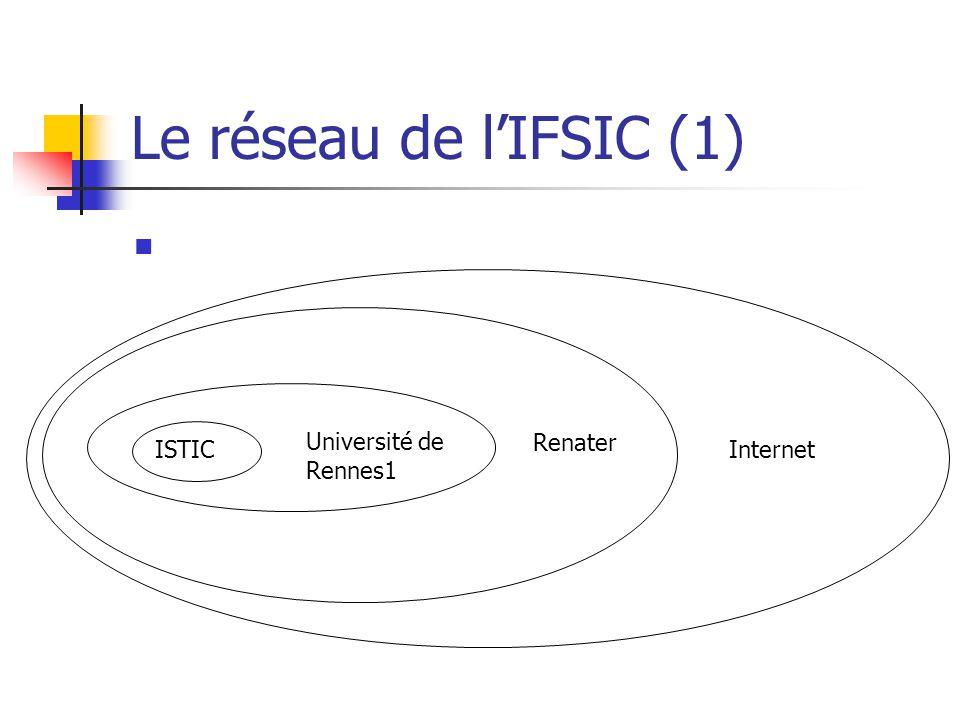 Le réseau de lIFSIC (1) ISTIC Université de Rennes1 Renater Internet