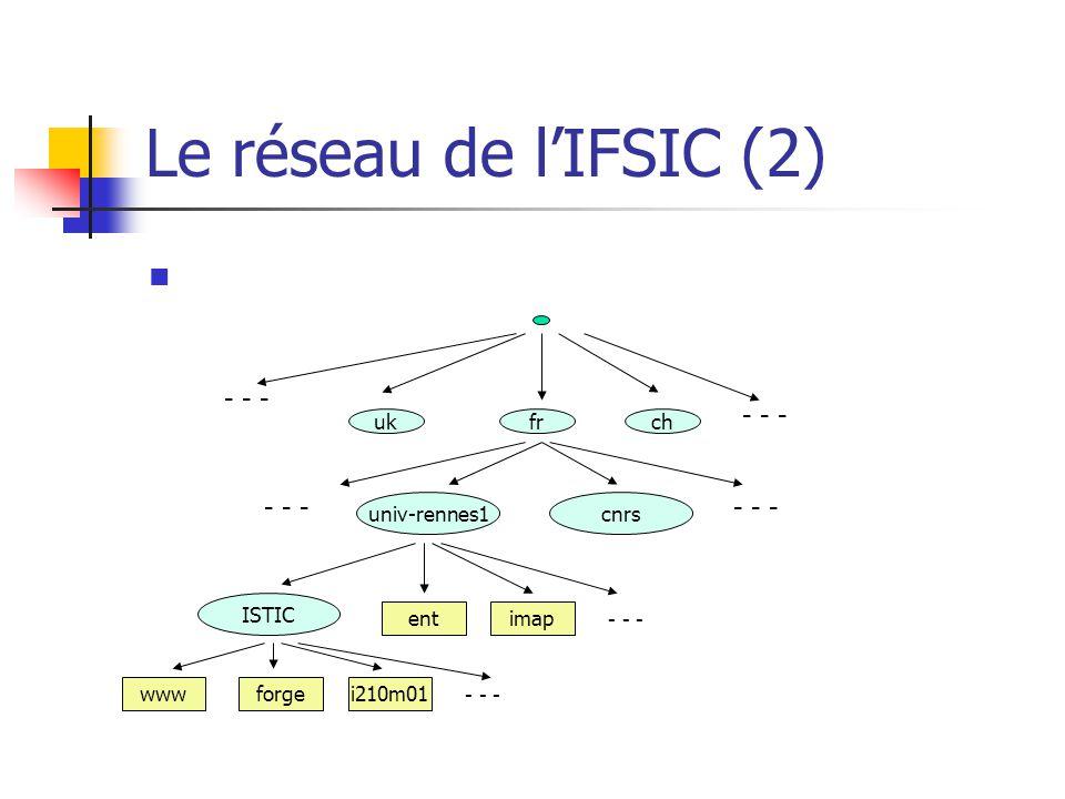 Le réseau de lIFSIC (2) ukfrch univ-rennes1cnrs ISTIC entimap wwwforgei210m01 - - -