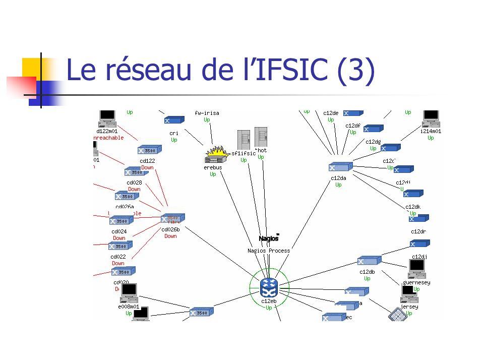 Le réseau de lIFSIC (3)