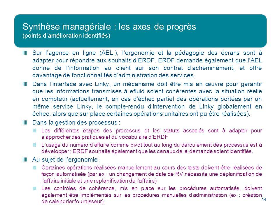 Synthèse managériale : les axes de progrès (points damélioration identifiés) 14 Sur lagence en ligne (AEL,), lergonomie et la pédagogie des écrans sont à adapter pour répondre aux souhaits dERDF.