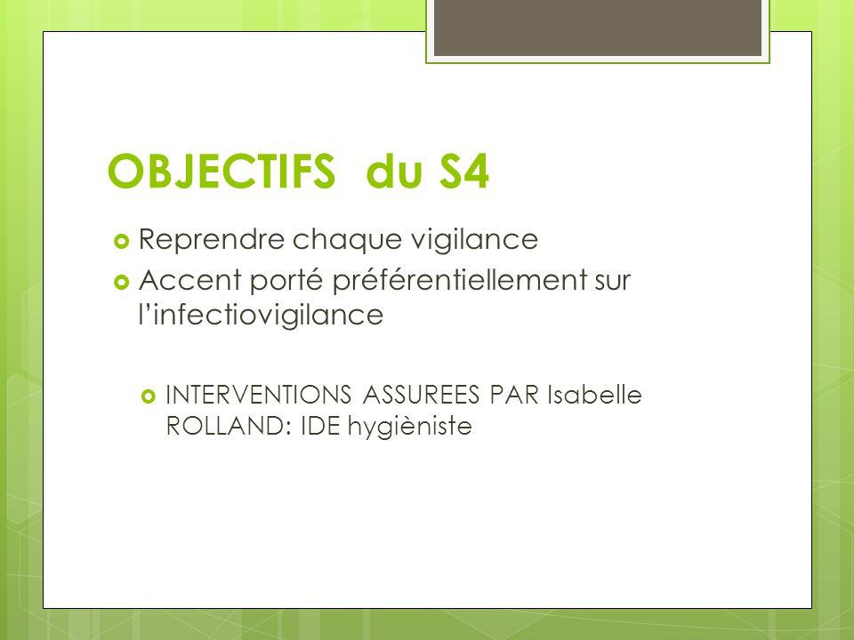OBJECTIFS du S4 Reprendre chaque vigilance Accent porté préférentiellement sur linfectiovigilance INTERVENTIONS ASSUREES PAR Isabelle ROLLAND: IDE hyg