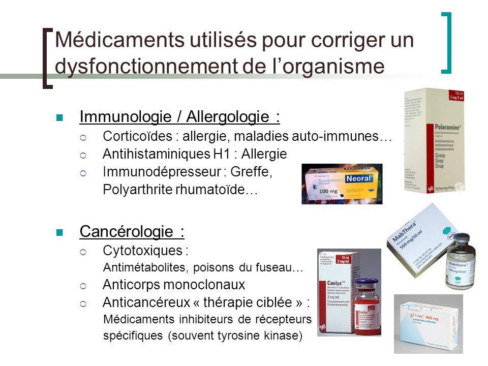 18 Médicaments utilisés pour corriger un dysfonctionnement de lorganisme Immunologie / Allergologie : Corticoïdes : allergie, maladies auto-immunes… A