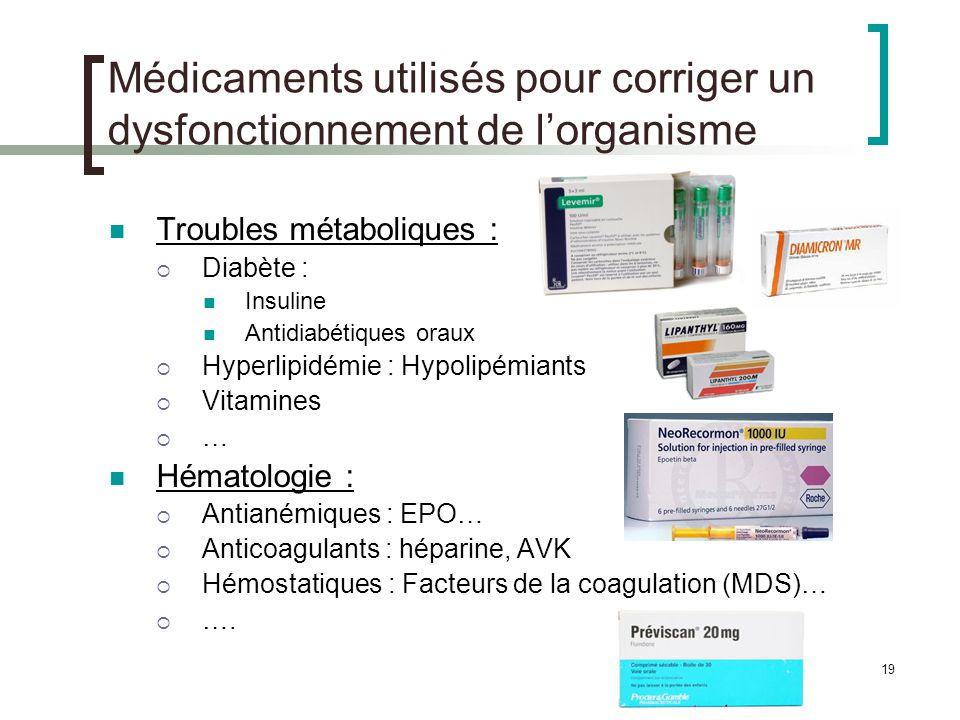 19 Médicaments utilisés pour corriger un dysfonctionnement de lorganisme Troubles métaboliques : Diabète : Insuline Antidiabétiques oraux Hyperlipidém