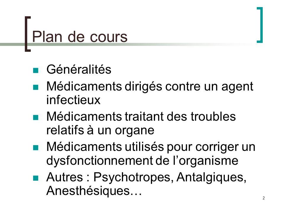2 Plan de cours Généralités Médicaments dirigés contre un agent infectieux Médicaments traitant des troubles relatifs à un organe Médicaments utilisés