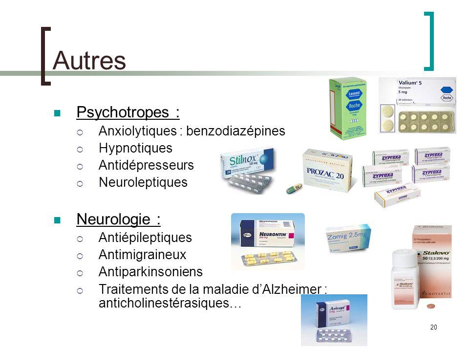 20 Autres Psychotropes : Anxiolytiques : benzodiazépines Hypnotiques Antidépresseurs Neuroleptiques Neurologie : Antiépileptiques Antimigraineux Antip