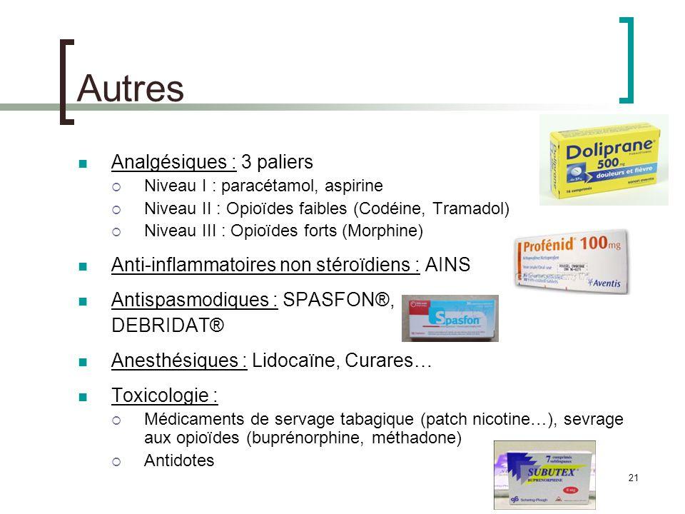 21 Autres Analgésiques : 3 paliers Niveau I : paracétamol, aspirine Niveau II : Opioïdes faibles (Codéine, Tramadol) Niveau III : Opioïdes forts (Morp
