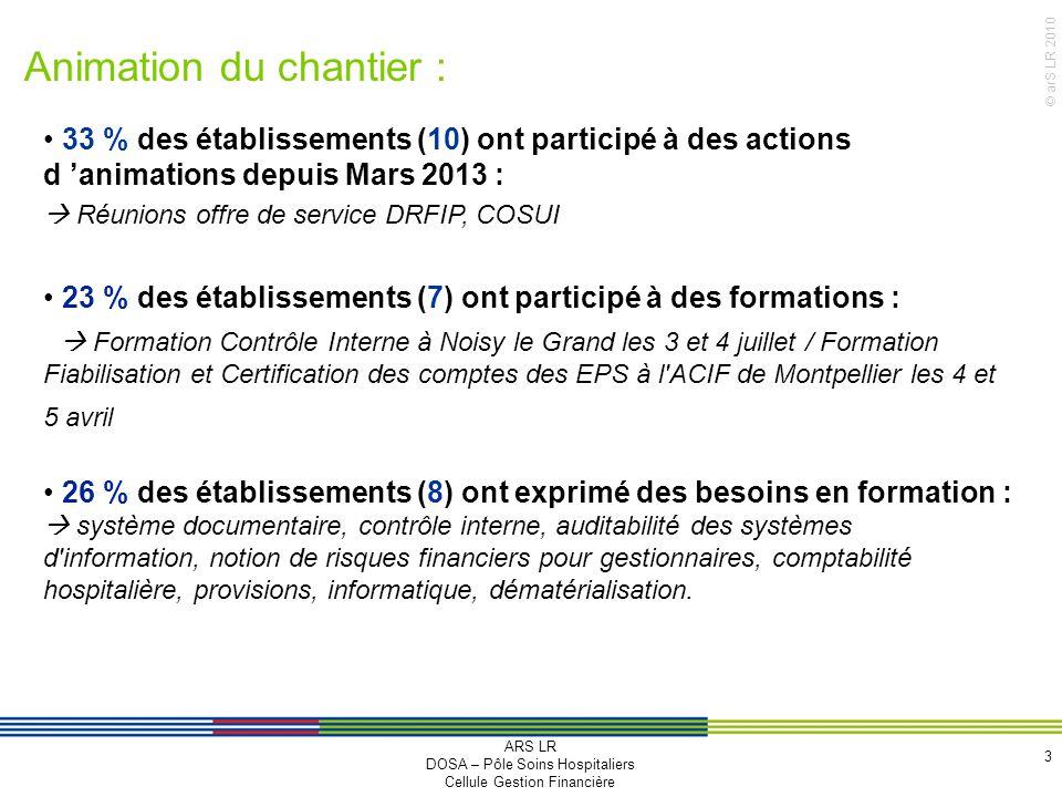© arS LR 2010 Animation du chantier : 3 33 % des établissements (10) ont participé à des actions d animations depuis Mars 2013 : Réunions offre de ser